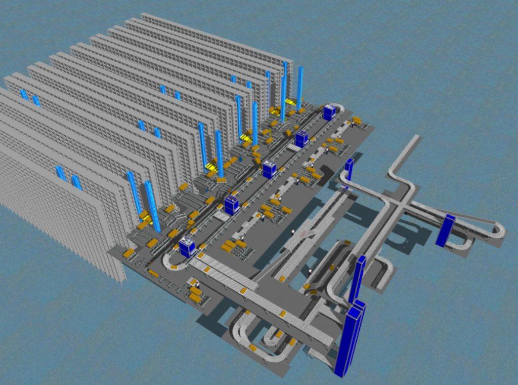 AutoMod Modell - SimPlan AG