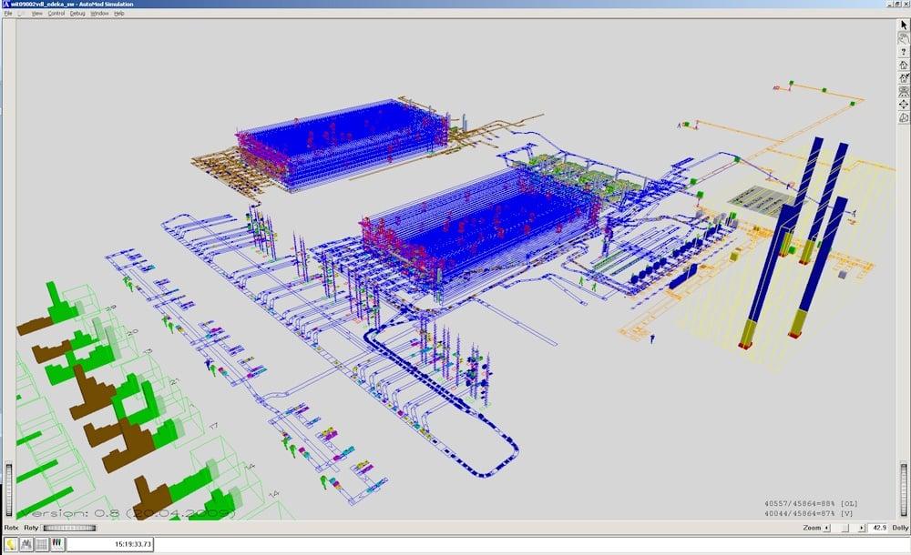 Simulationsmodell zum Projekt EDEKA - SimPlan AG