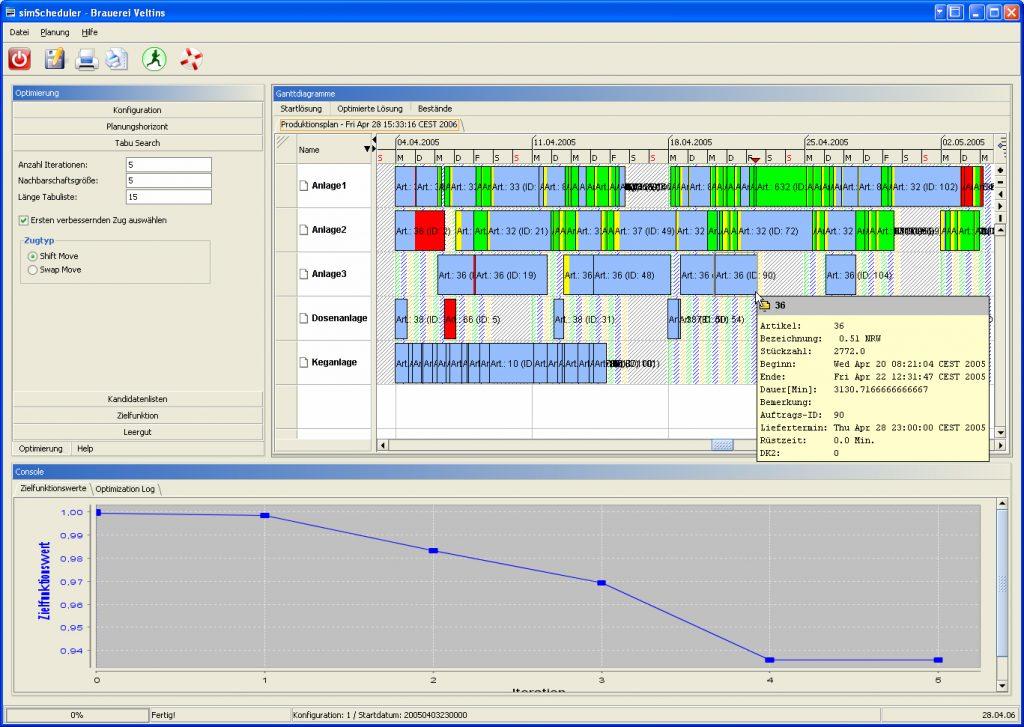 SimScheduler Modell - SimPlan AG