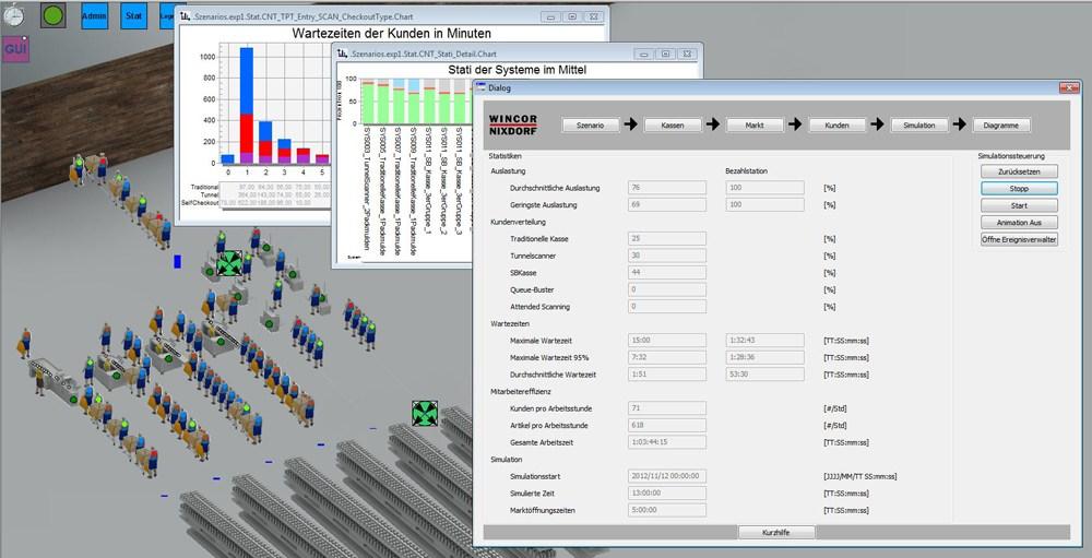 Simulation Kassensystem - SimPlan AG