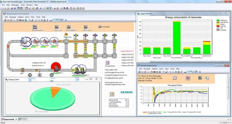 Plant Simulation Energiesimulation - SimPlan AG