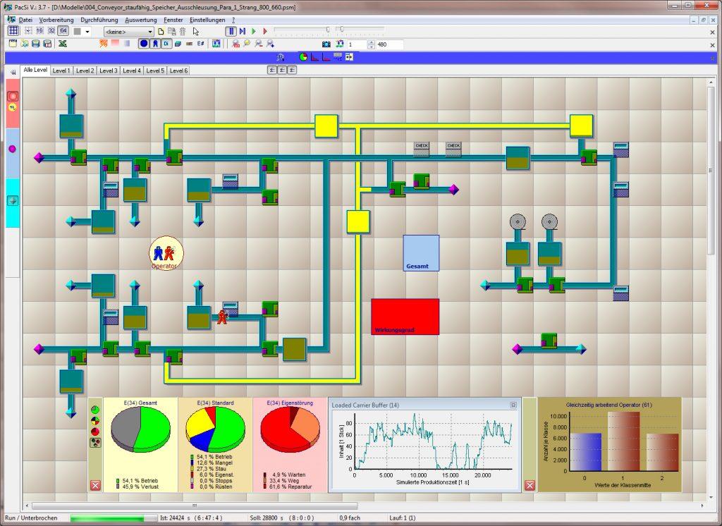 Simulation von Anlagen - SimPlan AG