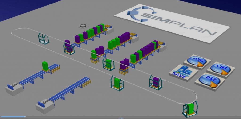 Simulationstool-Labor - SimPlan AG