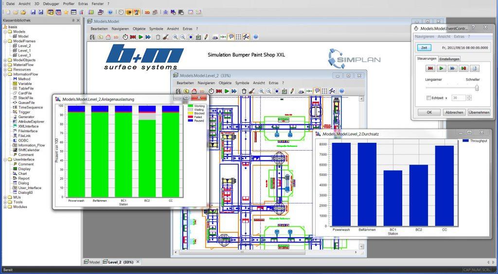 Simulationsmodell Projekt b+m - SimPlan AG