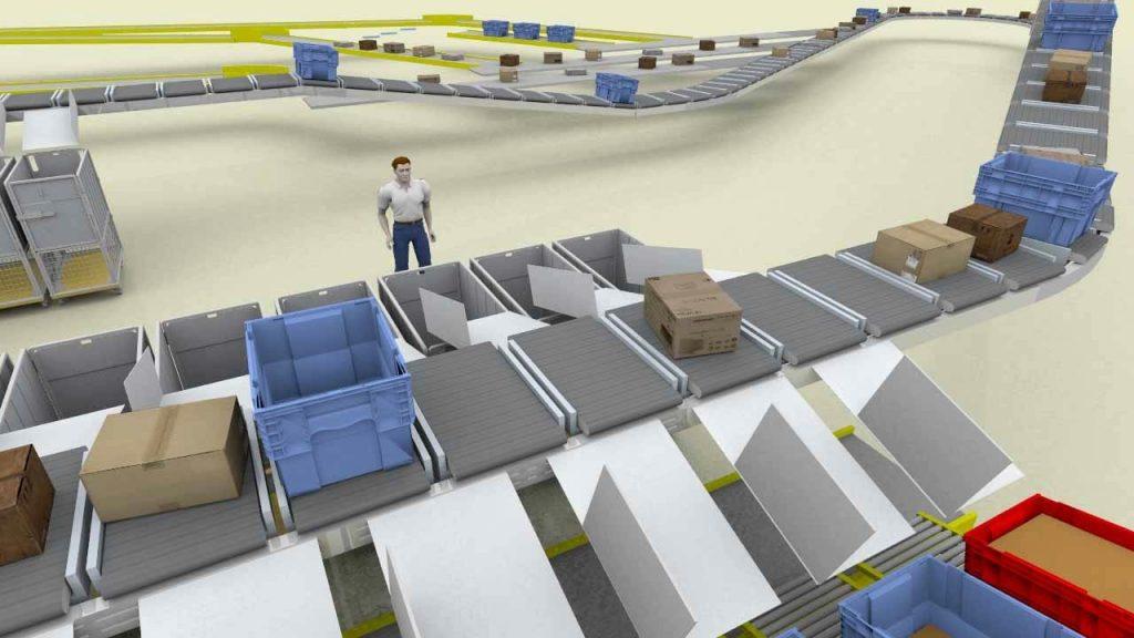 Sim3D Sorter Modell - SimPlan AG