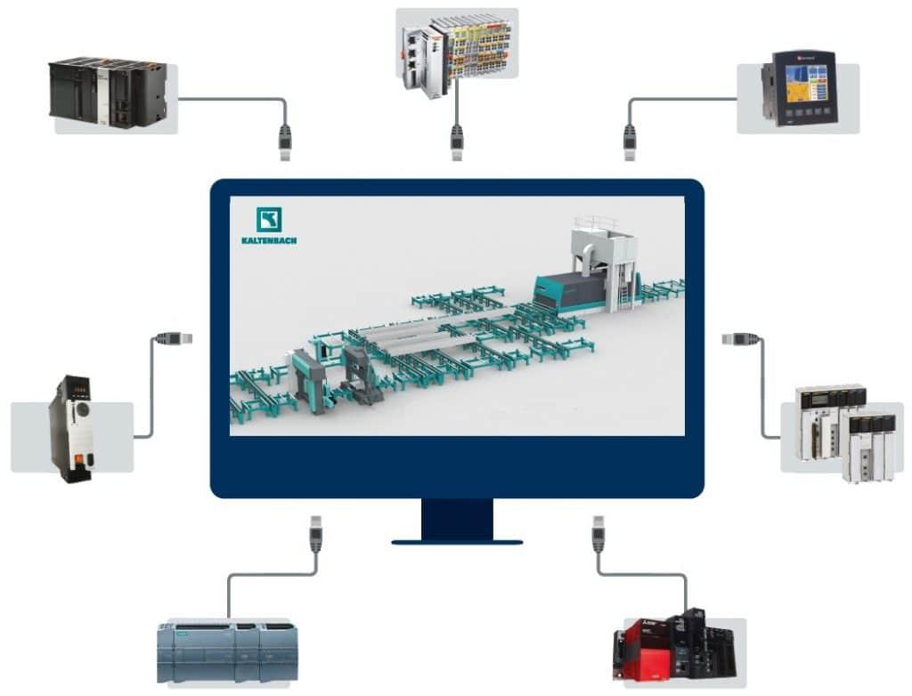 Virtuelle Inbetriebnahme - SimPlan AG
