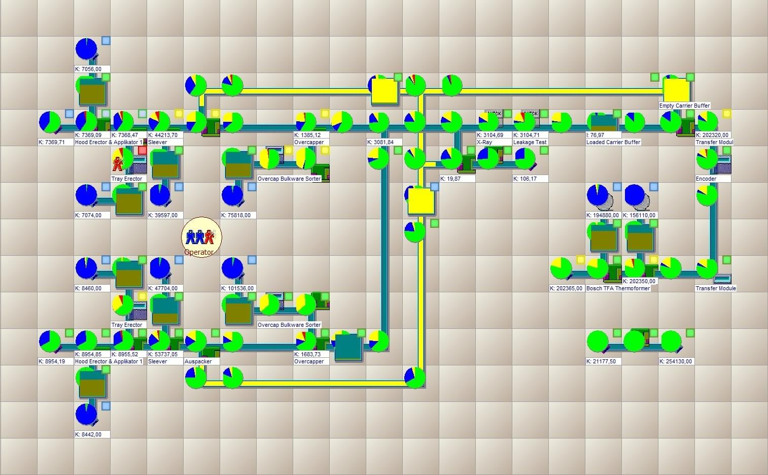 Simulationsmodell PacSi - SimPlan AG