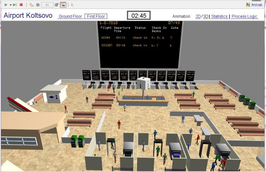 Personenstromsimulation Flughafen - SimPlan AG
