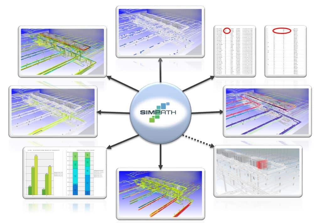 SimPath Grafik - SimPlan AG