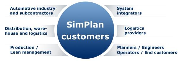 SimPlan Customers