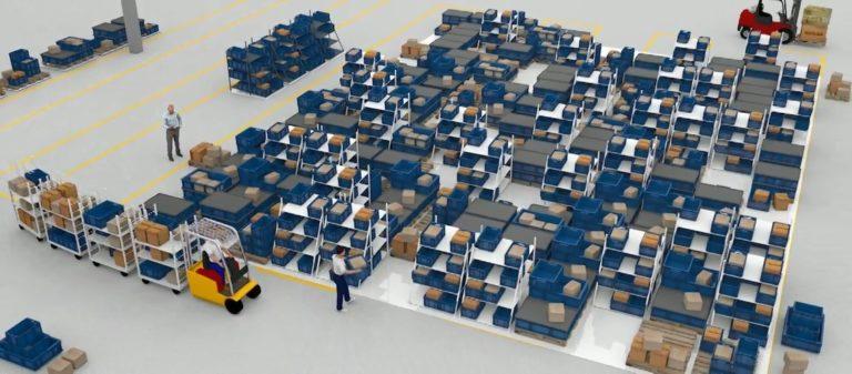 Kompaktlager SimPlan AG Simulationssoftware