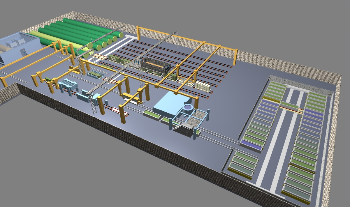 Simulation Software Simplan Ag The Leading Simulation