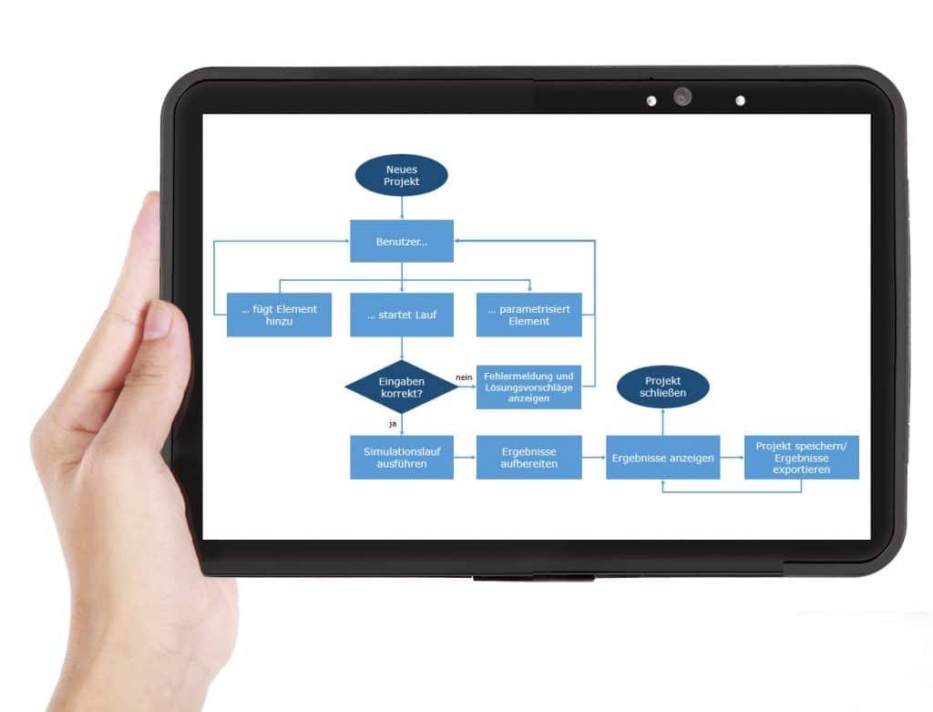 MobiSim PAR-Tablet-InHand