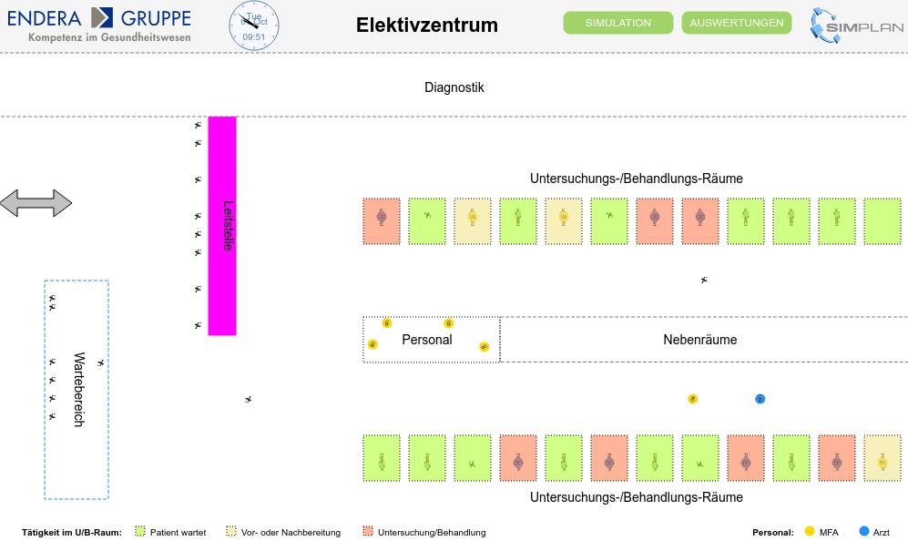 Screenshot-GenerischesModell-Elektivzentrum