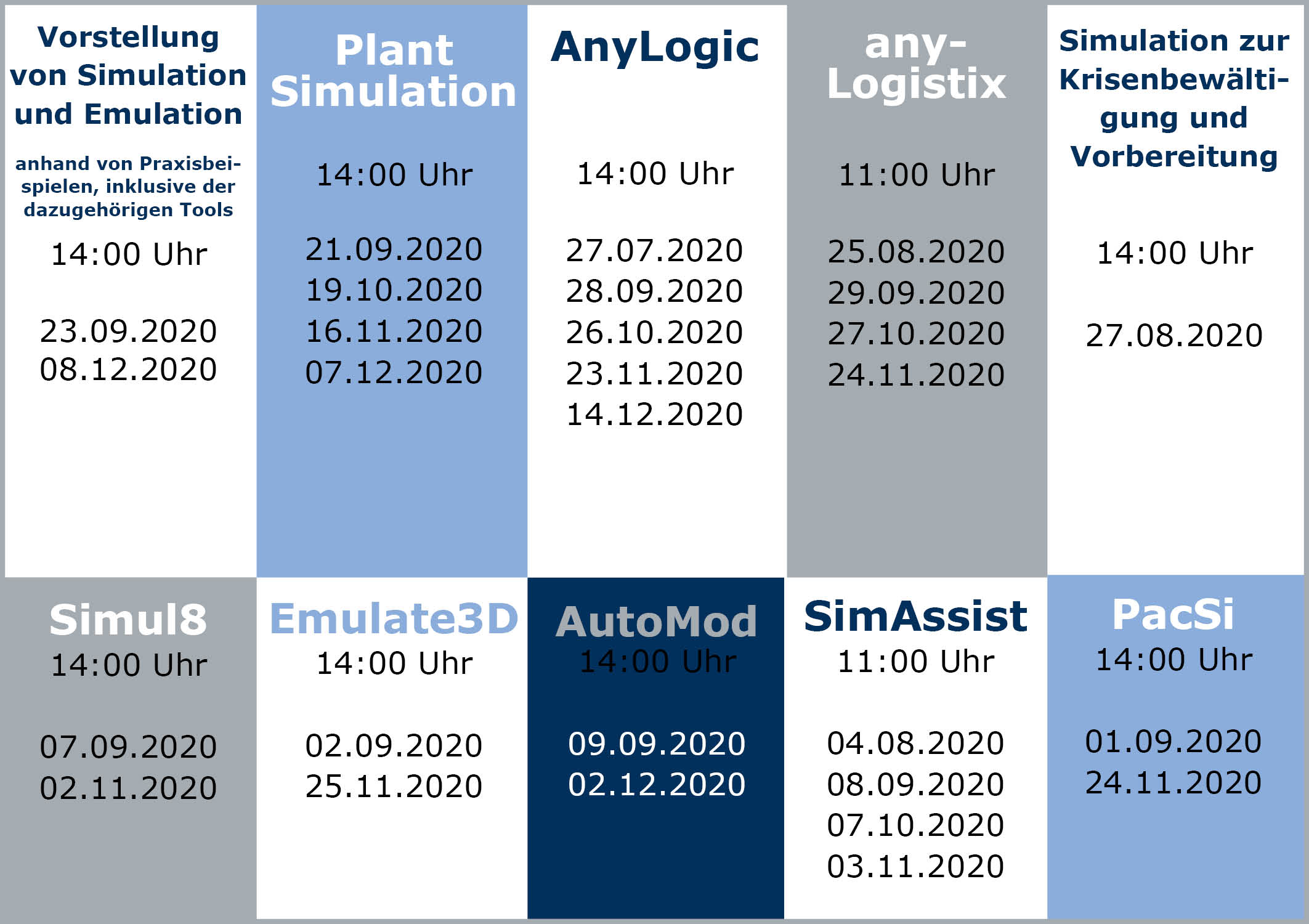 SimPlan_Webinare_aktuell