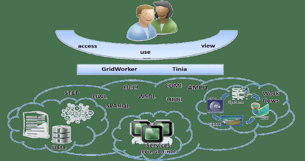 cloudflow-concept_org-big